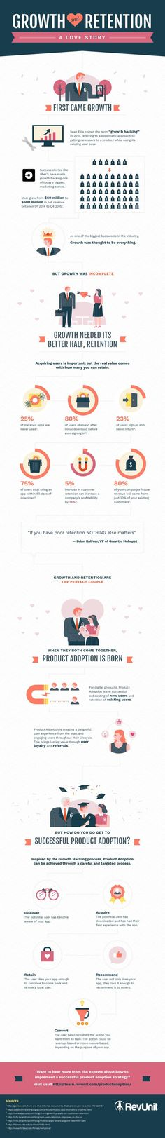 Infographic creator that turn your data into cool infographics design: infographic poster, timeline infographic, interactive infographic Marketing Tools, Business Marketing, Digital Marketing, Business Infographics, Infographic Creator, Timeline Infographic, Business Articles, Business Tips, Start Ups