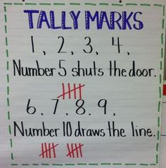 tally marks by alyssa
