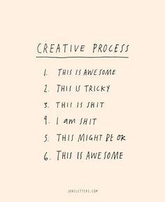 Eu e meu monstrinho chamado bloqueio criativo - Hey Cute | por Karla Lopes