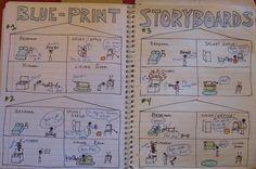Writer's Notebooks: Blue-print story-boards