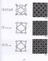 Resultado de imagen de picados bolillos araña paraguas Bobbin Lace Patterns, Lace Making, Crochet, Needlework, Free Pattern, Stitch, Inspiration, Bobbin Lace, Stick Pins