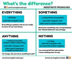 Check out our graphics that explain the differences between two words in English English Grammar Rules, Learn English Grammar, Grammar And Vocabulary, Grammar Lessons, English Language Learning, English Vocabulary, English Adjectives, English Tips, English Fun