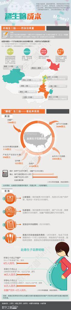 数字之道047期:超生的成本-搜狐新闻