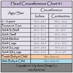 Head Circumference for Girls, Birth to 36 Months | Baby ...
