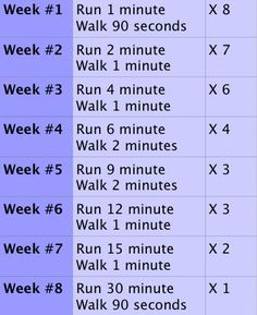 Try it: Beginner 8 weeks to non-stop 30 minutes run