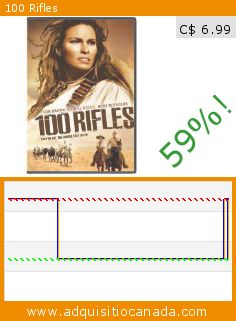 100 Rifles (DVD). Drop 59%! Current price C$ 6.99, the previous price was C$ 16.98. By Jim Brown, Raquel Welch, Burt Reynolds. http://www.adquisitiocanada.com/20th-century-fox-home/100-rifles