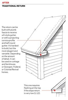 Alternatives to the pork chop eave return alternative for Cost effective building design