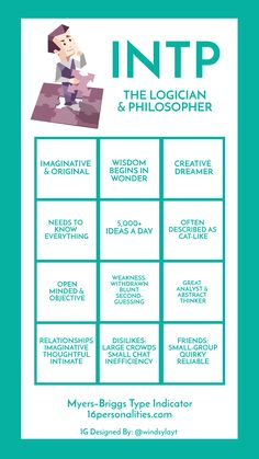 Free personality test, type descriptions, relationship and career advice Disney Personality Types, Personality Descriptions, Intp Personality Type, Free Personality Test, Personality Psychology, Myers Briggs Personality Types, Myers Briggs Intp, Freud Psychology, Psychology Quotes