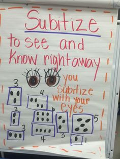 Subitizing is a concept that we talked about in our early ed math class, and this anchor chart will help students count with their eyes rather than their fingers. Kindergarten Anchor Charts, Numbers Kindergarten, Preschool Math, Math Classroom, Classroom Decor, Kindergarten Behavior, Maths Eyfs, Kindergarten Addition, Kindergarten Activities