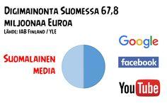 Suomalaiset mediat yhdistävät voimansa ja haastavat Googlen, Facebookin ja YouTuben | Ite wikin blogi