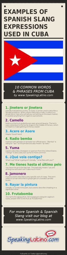 List of Spanish Slang Expressions Used in Cuba: 10 Common Words and Phrases #Infographic #Cuba #SpanishSlang via http://www.speakinglatino.com/spanish-slang-words-cuba/
