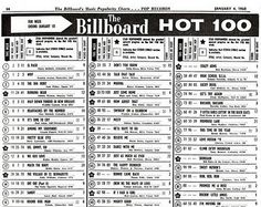 Top 100 Music Charts 1970 | This Billboard Chart was the first of the 60's. 50 years this year.