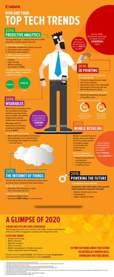 Now & Then Tech Trends 2014 Infographic