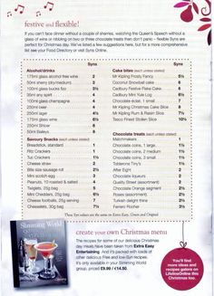 Alcohol and Sweet Treat Syns Slimming World Shopping List, Slimming World Syns List, Slimming World Syn Values, Slimming World Desserts, Slimming World Dinners, Slimming World Recipes, Sliming World, Chocolate Treats, Diet Tips