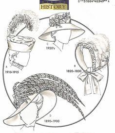 UNCUT BUTTERICK 4697 HISTORICAL HATS AND BONNET 1890-1920's SEWING PATTERN #McCalls