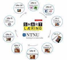 Smart læring hjul.PNG
