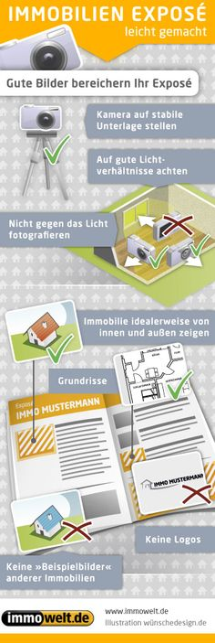 Immobilienexposé Good To Know, Real Estate, Map, Infographics, Real Estate Agents, Nice Apartments, Infographic, Floor Layout, Tips