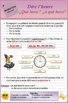 La hora (ficha de vocabulario) - ¡Olé Lardy! Time In Spanish, Learn To Speak Spanish, Spanish Lessons, Learn English, Spanish Classroom, Teaching Spanish, Learning Centers, Learning Resources, Spanish Worksheets