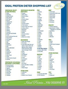 Grocery diet list paleo pdf
