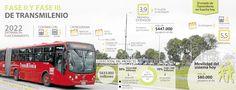 Movilidad entre Bogotá y Soacha no debe depender solo de Transmilenio