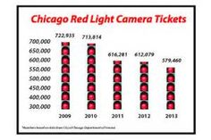 Search Red Light Cameras In Piscataway Nj. Views 12589. | 15072007 |  Pinterest | Red Light Camera, Light Camera And Red Lights