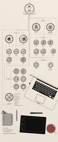 My creative Resume | Curriculum Vitae on Behance — Designspiration