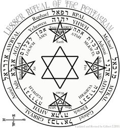 The Lesser Banishing Ritual of the Pentagram (the artist switched earth and air from their more common directions)