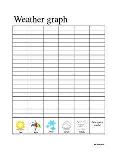 Kindergarten Weather Graph