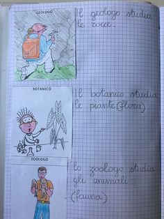 Mappe, piante, carte Bullet Journal, Classroom, Blog, Life, 3, Change, Geology, Teachers, Class Room