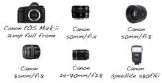 A few of my favourite things in my bag. Canon. Prime lenses. 5Dii. 40D.