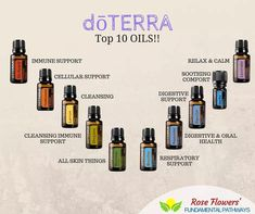 When getting started with doTERRA the first oils that I always recommend you start with are any of these 10. They are the most recognizable and a great way to ease into this essential oil lifestyle!! Which one is your favorite?? #essentialoils