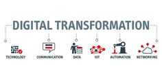 Tips from a Digital Transformation Agency to save you from digital disruption Online Digital Marketing, Machine Learning, Save Yourself, Australia, Business, Tips, Platform, Wedge, Store