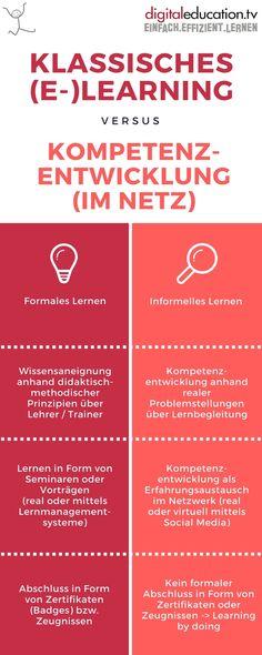 Klassisches (E-)#Learning versus #Kompetenzentwicklung (im Netz) — digitaleducation.tv - einfach.effizient.lernen mit videobasierten E-Learnings in SCORM
