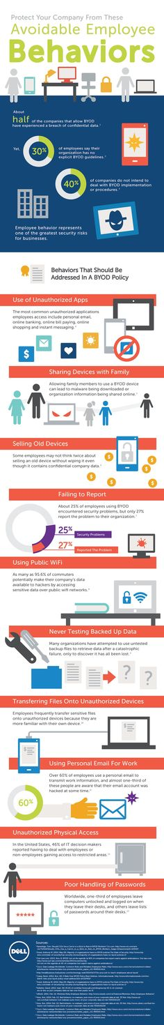 #Mobile #Infographic: Protect Your Company with a #BYOD Commonsense Policy