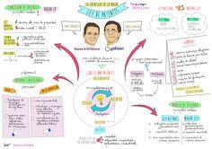 """""""Los entresijos de la nueva ley de patentes"""". Visual recording para el Brunch&Learn de Innobasque con Ignasi Marqués de Baker&Mckenzie e Ismael Igartua de Galbaian"""