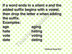 Poster Rule for Adding a Suffix to Silent e Words if the Suffix Starts With a Vowel from Debbie Kemp on TeachersNotebook.com -  (1 page)  - This is a poster to help students remember to drop the silent e when adding the suffix if the suffix starts with a vowel.