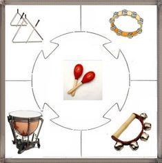 Music Do, Music Songs, Music School, Teaching Music, In Kindergarten, Musical Instruments, Blog, Kids, Violin