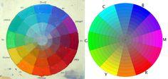 Dalla maschera alla tavolozza: impara a comporre i colori con James Gurney (3) - Circolo d'Arti - scuola disegno e pittura