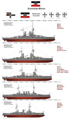 Dokus, Infos, Bilder, Modelle über Kriegsschiffe - Die Messe (Offtopic) - World of Warships official forum