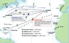 Typical routes and routeing advice across the Atlantic