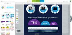 Visme, herramienta para crear gratis presentaciones, infografías, banners y más