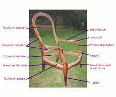 un site formidable pour réussir la rénovation de ses fauteuils même lorsque l'on est débutant!!!! Wooden Projects, Upholstered Chairs, Furniture Making, Painted Furniture, Easy Diy, Upholstery, Diy Crafts, Painting, Inspiration