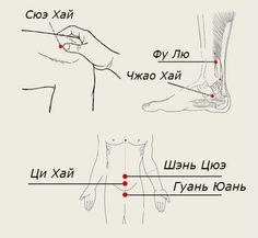 Для поддержания яичников, кроме точки Сань инь Цзяо можно прибегнуть к массажу других активных точек.