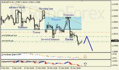 "Análise das Velas Japonesas dos pares EUR/USD e USD/JPY em 28/03/2013  28.03.2013  Análise das Velas Japonesas em 28 de Março de 2013  EUR/USD ""Euro – Dólar"""