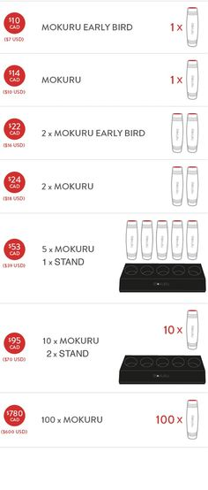 MOKURU: The Amazing Desk Toy That You Can Take Anywhere! by MOKURU — Kickstarter