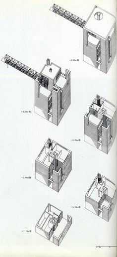 Mario Botta. GA Houses. 1 1976: 162 | RNDRD