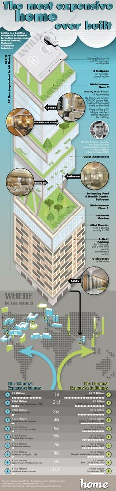 Antilia is a building completed in Mumbai for Indian businessman Mukesh Ambani, Chairman of Reliance Industries. Here's a look at what your house could be like (if you were a billionaire with a hunger for the extravagant).