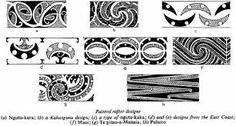 Painted rafter designs (a) Ngutu-kura; (c) a type of ngutu-kaka; (d) and (e) designs from the East Coast; (f) Maui; (g) Te pitau-a-Manaia; (h) Puhoro