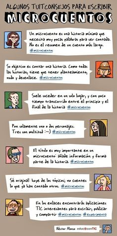 Good infographic in Spanish on microstories. Spanish Teaching Resources, Writing Resources, Writing Activities, Teaching English, Writing Tips, Ap Spanish, Spanish Lessons, Spanish Teacher, Spanish Classroom