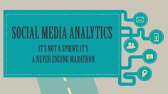 social media analytics infographic – its not a sprint, it's a never ending marathon via @Viveka von Rosen